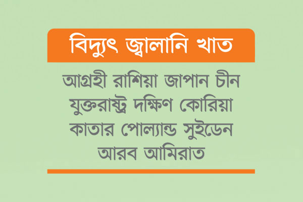 uploads/trade_daily/digest_photo_Bd-Pratidin-Investment__1634100892.jpg