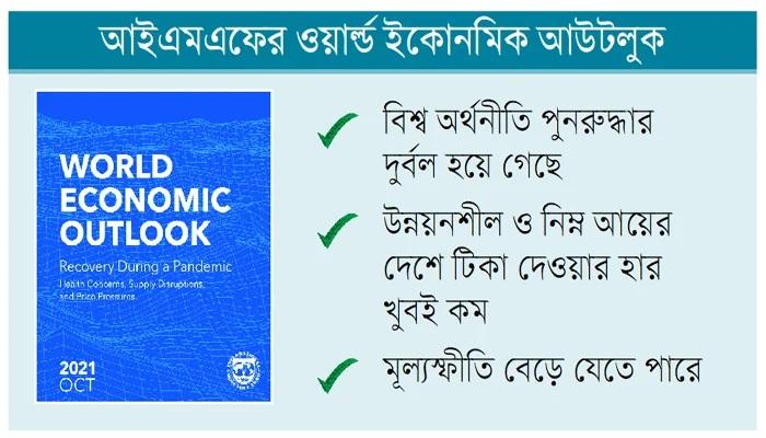 uploads/trade_daily/digest_photo_Samakal_GDP_edit__1634100892.jpg